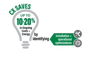 CX Saves graphic for MEP Commissioning