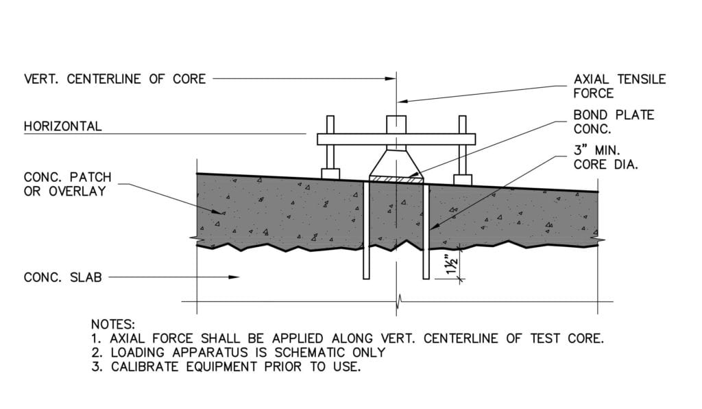 Bond Testing Detail from Construction Drawings