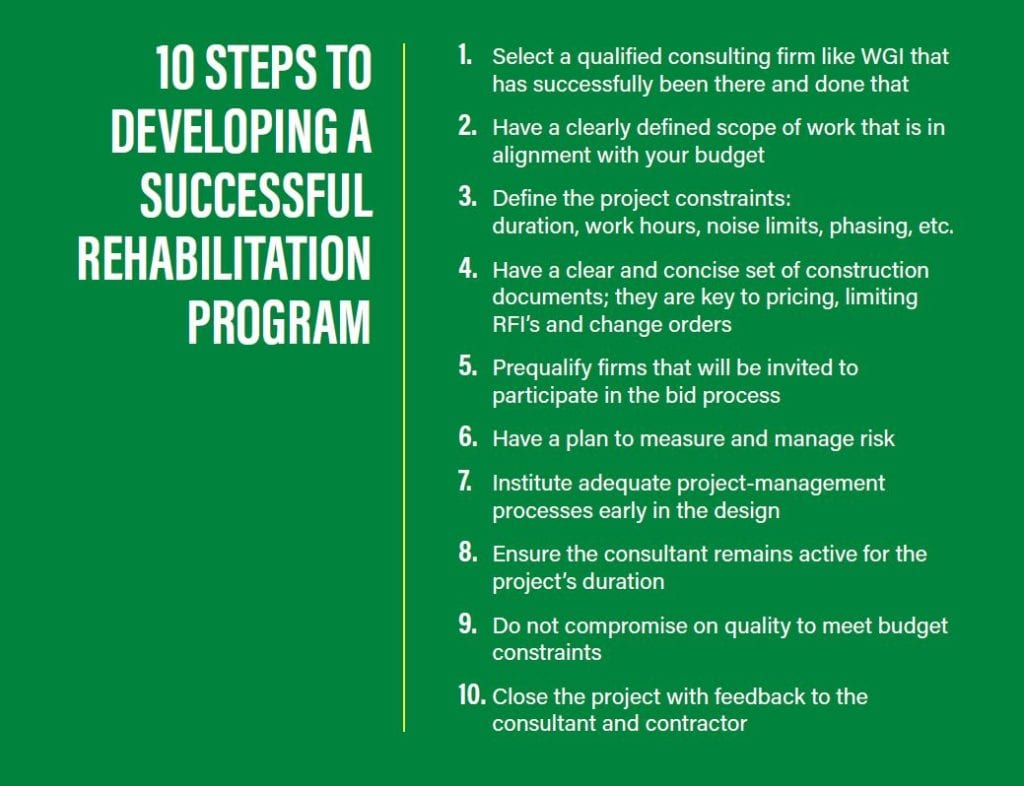 10 STEPS TO DEVELOPING A SUCCESSFUL REHABILITATION PROGRAM