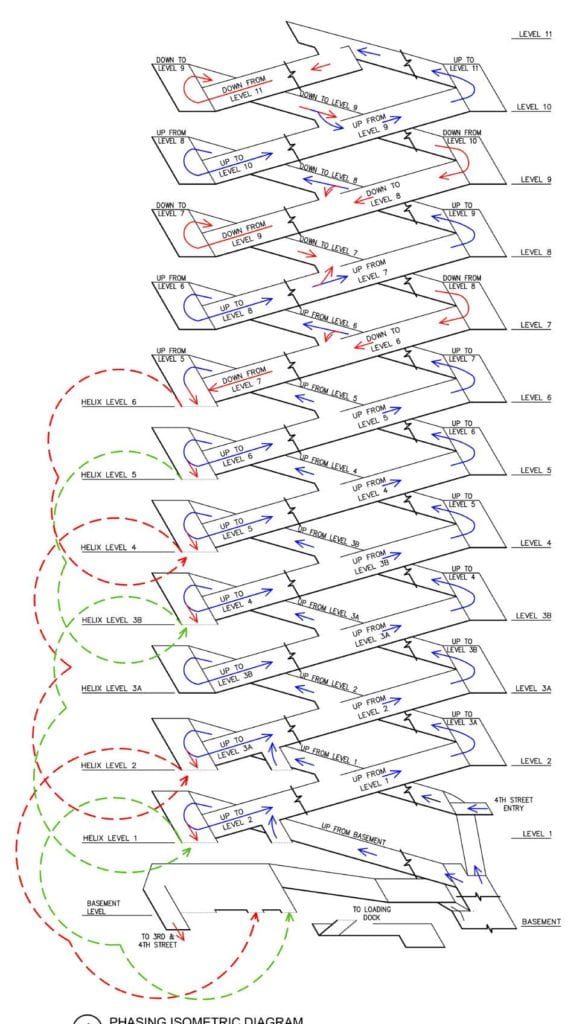Isometric Showing Traffic Flow in the Garage