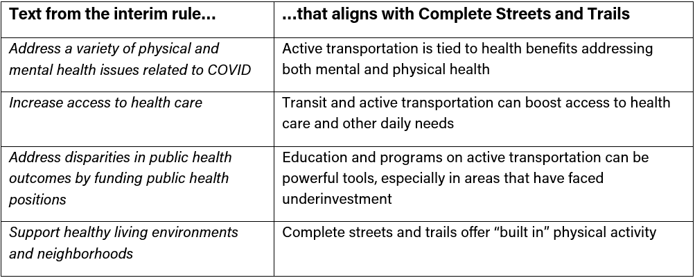 ARPA Public Health Complete Streets