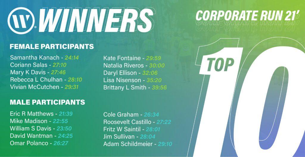 corporate run
